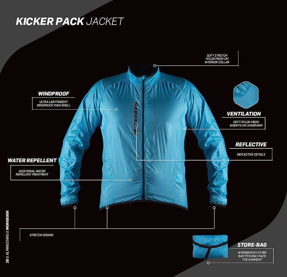 4be4471164 Alpinestars Kicker Pack Jacket Yellow Fluo  as jacket kicker yell ...