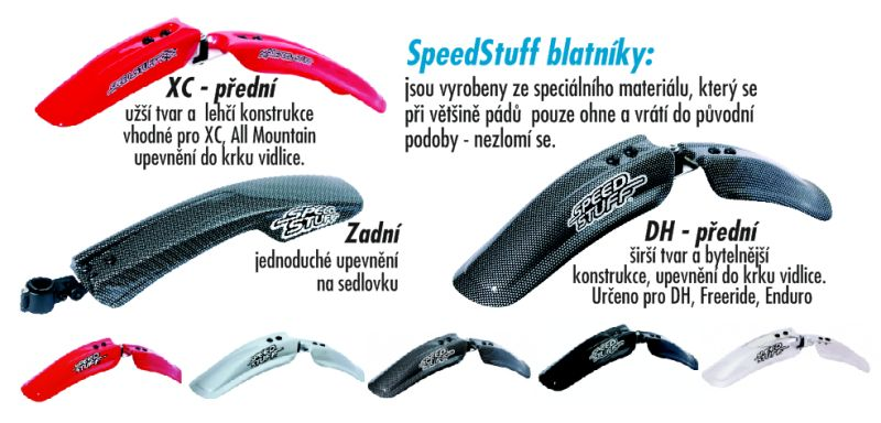 Speed Stuff fender front DH